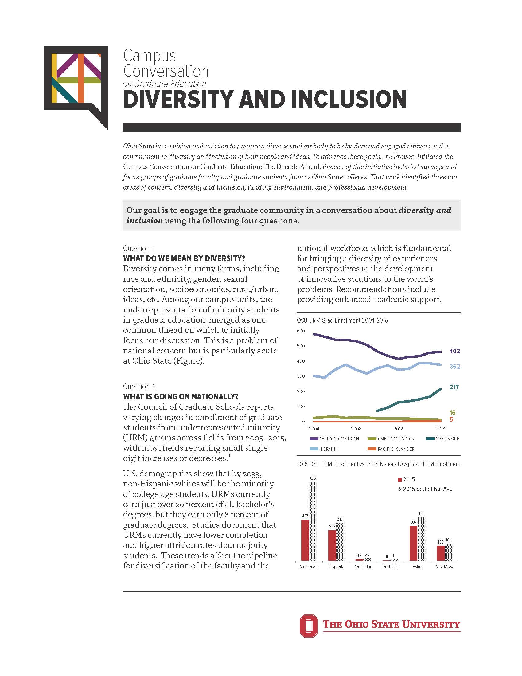 Diversity and inclusion one-pager
